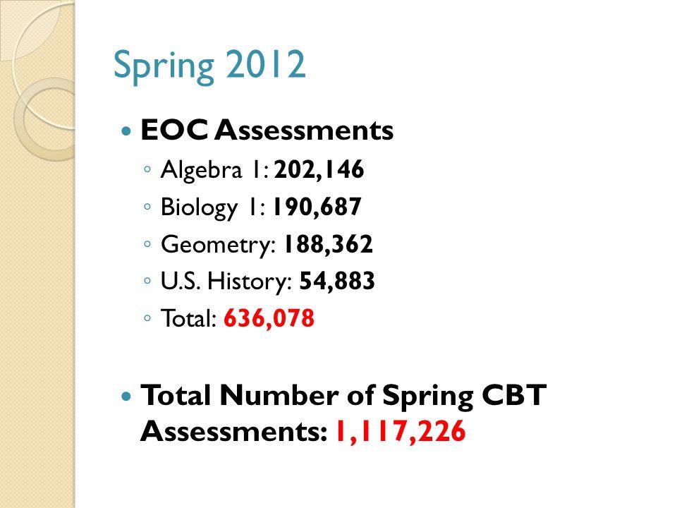 Spring 2012 EOC Assessments ◦ Algebra 1: 202,146 ◦ Biology 1: 190,687 ◦ Geometry: 188,362 ◦ U.S. History: 54,883 ◦ Total: 636,078 Total Number of Spri