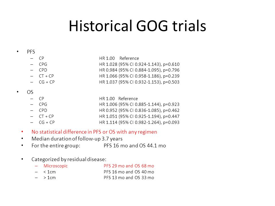 Historical GOG trials PFS – CPHR 1.00 Reference – CPGHR 1.028 (95% CI 0.924-1.143), p=0.610 – CPD HR 0.984 (95% CI 0.884-1.095), p=0.796 – CT + CP HR
