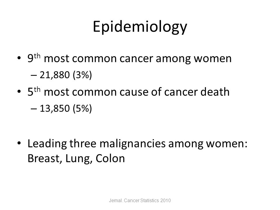 Epidemiology 9 th most common cancer among women – 21,880 (3%) 5 th most common cause of cancer death – 13,850 (5%) Leading three malignancies among w