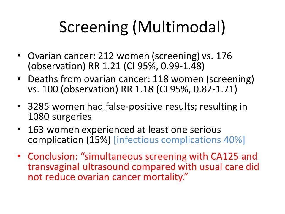 Screening (Multimodal) Ovarian cancer: 212 women (screening) vs. 176 (observation) RR 1.21 (CI 95%, 0.99-1.48) Deaths from ovarian cancer: 118 women (