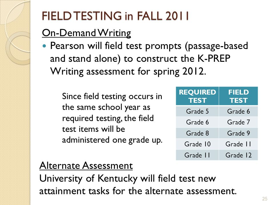 FIELD TESTING in FALL 2011 On-Demand Writing Pearson will field test prompts (passage-based and stand alone) to construct the K-PREP Writing assessmen