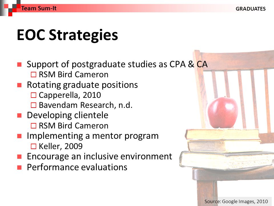 EOC Strategies Support of postgraduate studies as CPA & CA  RSM Bird Cameron Rotating graduate positions  Capperella, 2010  Bavendam Research, n.d.