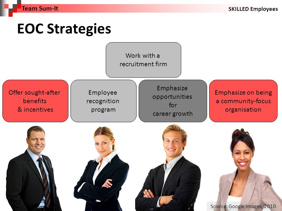 EOC Strategies Work with a recruitment firm Offer sought-after benefits & incentives Emphasize opportunities for career growth Employee recognition program Emphasize on being a community-focus organisation SKILLED Employees Team Sum-It Source: Google Images, 2010