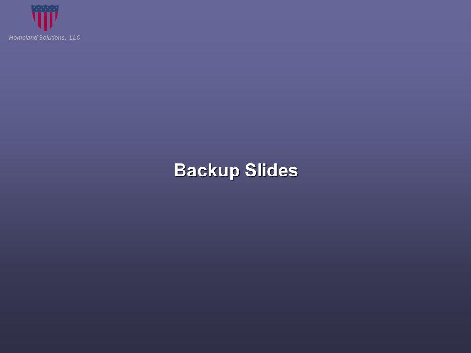 Homeland Solutions, LLC Backup Slides