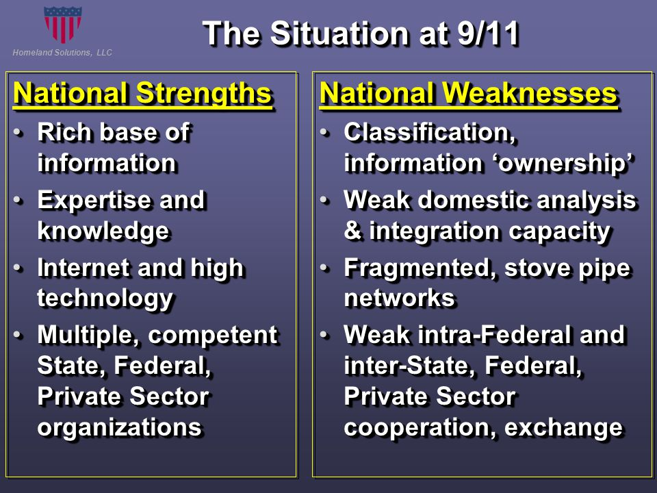 Homeland Solutions, LLC The Situation at 9/11 National Strengths Rich base of informationRich base of information Expertise and knowledgeExpertise and knowledge Internet and high technologyInternet and high technology Multiple, competent State, Federal, Private Sector organizationsMultiple, competent State, Federal, Private Sector organizations National Strengths Rich base of informationRich base of information Expertise and knowledgeExpertise and knowledge Internet and high technologyInternet and high technology Multiple, competent State, Federal, Private Sector organizationsMultiple, competent State, Federal, Private Sector organizations National Weaknesses Classification, information 'ownership' Weak domestic analysis & integration capacity Fragmented, stove pipe networks Weak intra-Federal and inter-State, Federal, Private Sector cooperation, exchange National Weaknesses Classification, information 'ownership' Weak domestic analysis & integration capacity Fragmented, stove pipe networks Weak intra-Federal and inter-State, Federal, Private Sector cooperation, exchange