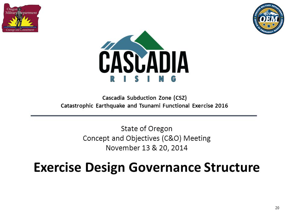 20 State of Oregon Concept and Objectives (C&O) Meeting November 13 & 20, 2014 Exercise Design Governance Structure Cascadia Subduction Zone (CSZ) Cat