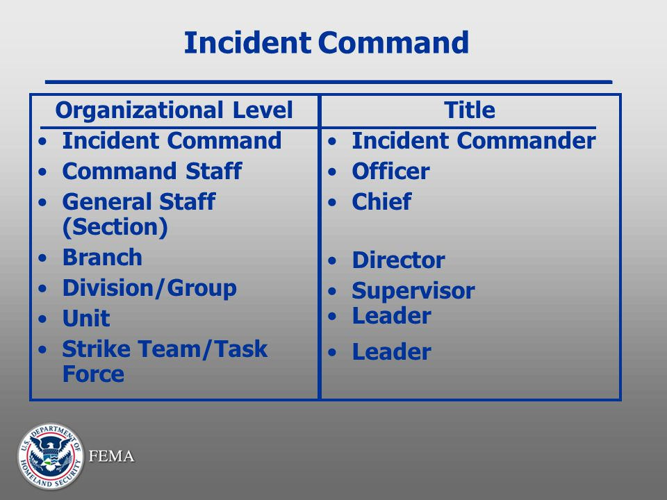 Incident Command Organizational Level Incident Command Command Staff General Staff (Section) Branch Division/Group Unit Strike Team/Task Force Title I