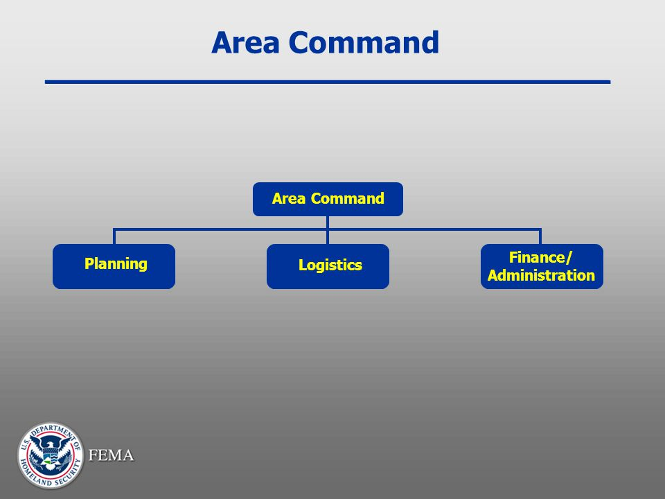 Area Command Planning Logistics Finance/ Administration