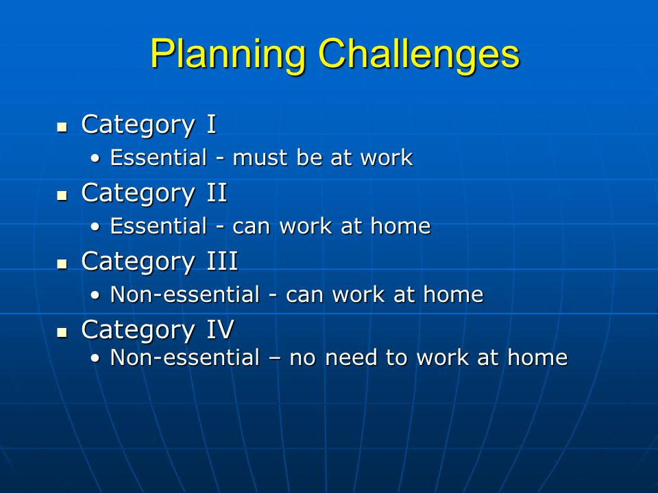 Planning Challenges Category I Category I Essential - must be at workEssential - must be at work Category II Category II Essential - can work at homeEssential - can work at home Category III Category III Non-essential - can work at homeNon-essential - can work at home Category IV Category IV Non-essential – no need to work at homeNon-essential – no need to work at home