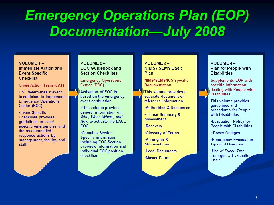 7 Emergency Operations Plan (EOP) Documentation—July 2008 VOLUME 1 -- Immediate Action and Event Specific Checklist Crisis Action Team (CAT) CAT determines if event is sufficient to implement Emergency Operations Center (EOC) Event Specific Checklists provides guidelines on event specific emergencies and the recommended response actions by management, faculty, and staff VOLUME 3 – NIMS / SEMS Basic Plan NIMS/SEMS/ICS Specific Documentation This volume provides a separate document of reference information Authorities & References Threat Summary & Assessment Recovery Glossary of Terms Acronyms & Abbreviations Legal Documents Master Forms VOLUME 2 – EOC Guidebook and Section Checklists Emergency Operations Center (EOC) Activation of EOC is based on the emergency event or situation This volume provides general information on Who, What, Where, and How to activate the LACC EOC Contains Section Specific information including EOC Section overview information and individual EOC position checklists VOLUME 4 – Plan for People with Disabilities Supplements EOP with specific information dealing with People with Disabilities This volume provides guidelines and procedures for People with Disabilities Evacuation Policy for People with Disabilities Power Outages Emergency Evacuation Tips and Overview Use of Evacu-Trac Emergency Evacuation Chair