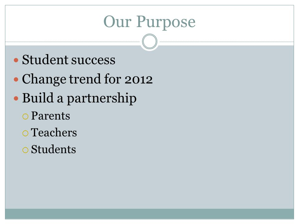 Our Purpose Student success Change trend for 2012 Build a partnership  Parents  Teachers  Students