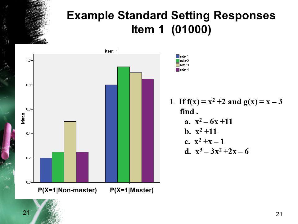 Example Standard Setting Responses Item 1 (01000) 21 1. If f(x) = x 2 +2 and g(x) = x – 3 find. a. x 2 – 6x +11 b. x 2 +11 c. x 2 +x – 1 d. x 3 – 3x 2