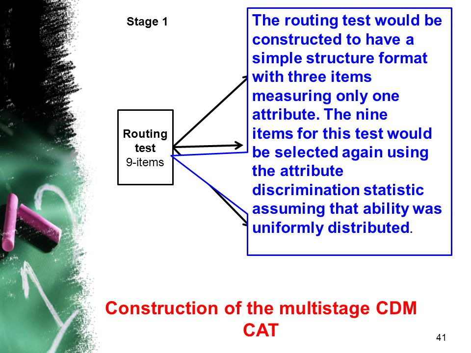 Routing test 9-items 10 items Construction of the multistage CDM CAT Stage 1Stage 2Stage 3 41 The routing test would be constructed to have a simple s