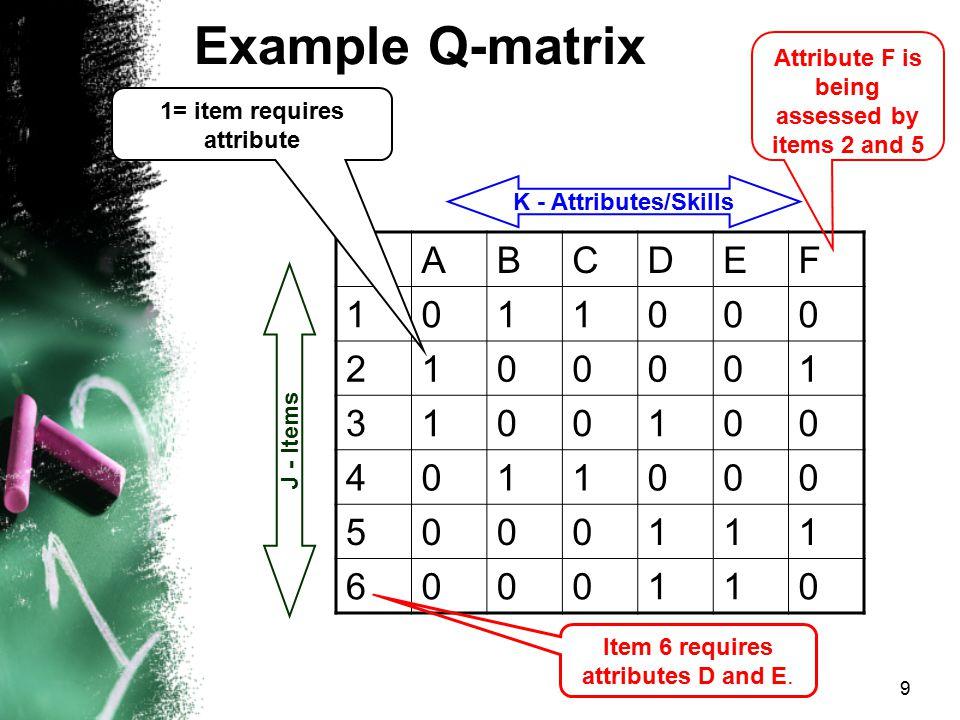 Example Q-matrix ABCDEF 1011000 2100001 3100100 4011000 5000111 6000110 K - Attributes/Skills J - Items Item 6 requires attributes D and E. 1= item re
