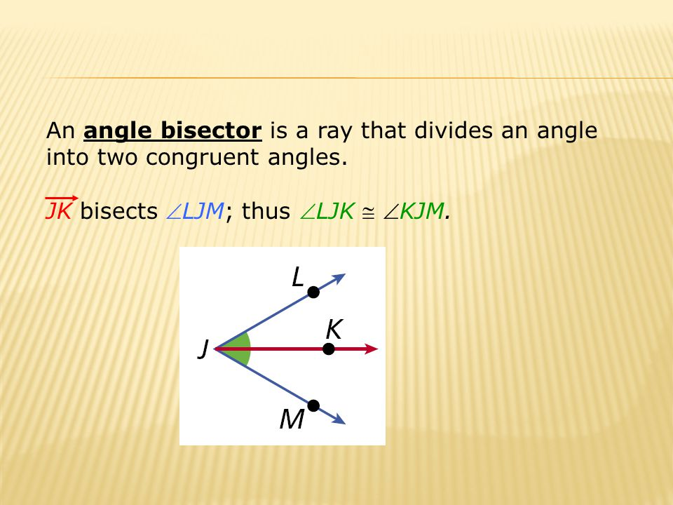 An angle bisector is a ray that divides an angle into two congruent angles. JK bisects LJM; thus LJK  KJM.