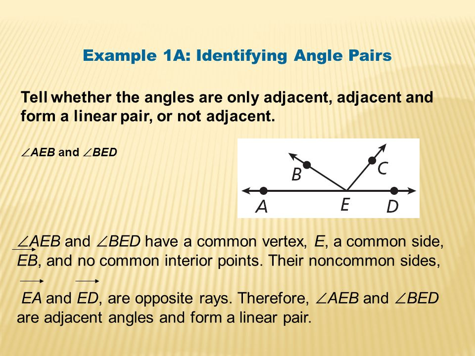 Tell whether the angles are only adjacent, adjacent and form a linear pair, or not adjacent. Example 1A: Identifying Angle Pairs  AEB and  BED  AEB