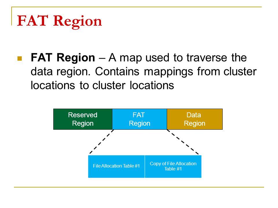 FAT Region FAT Region – A map used to traverse the data region.