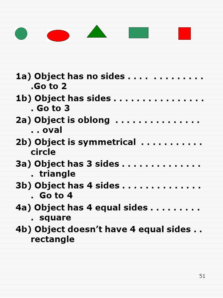 51 1a) Object has no sides..............Go to 2 1b) Object has sides.................