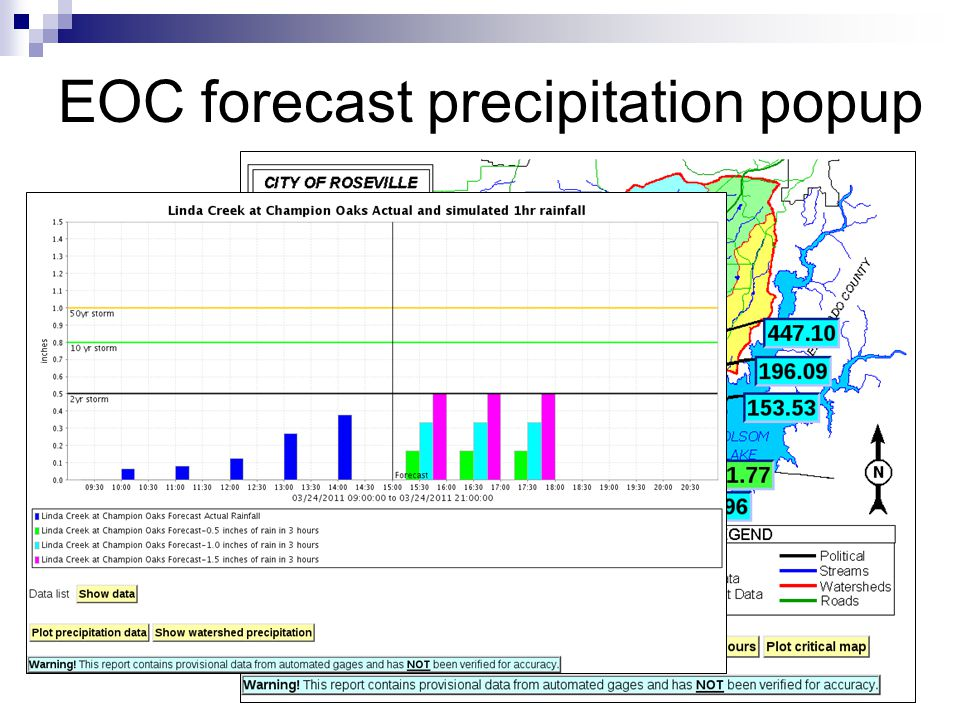 EOC forecast precipitation popup
