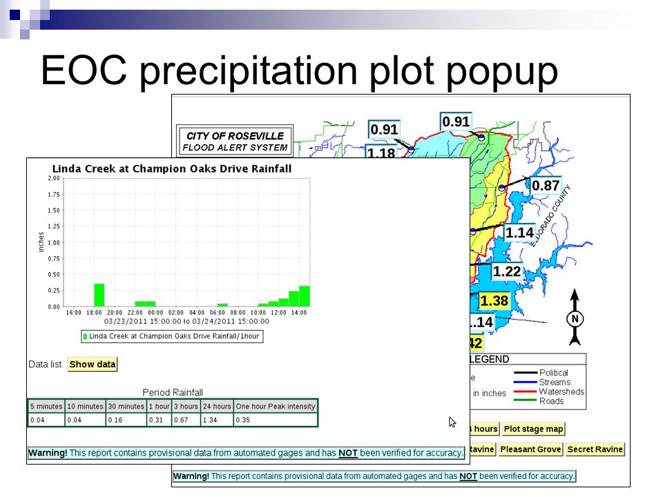 EOC precipitation plot popup