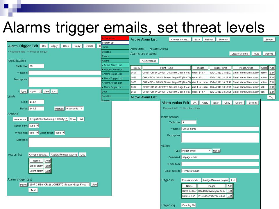 Alarms trigger emails, set threat levels