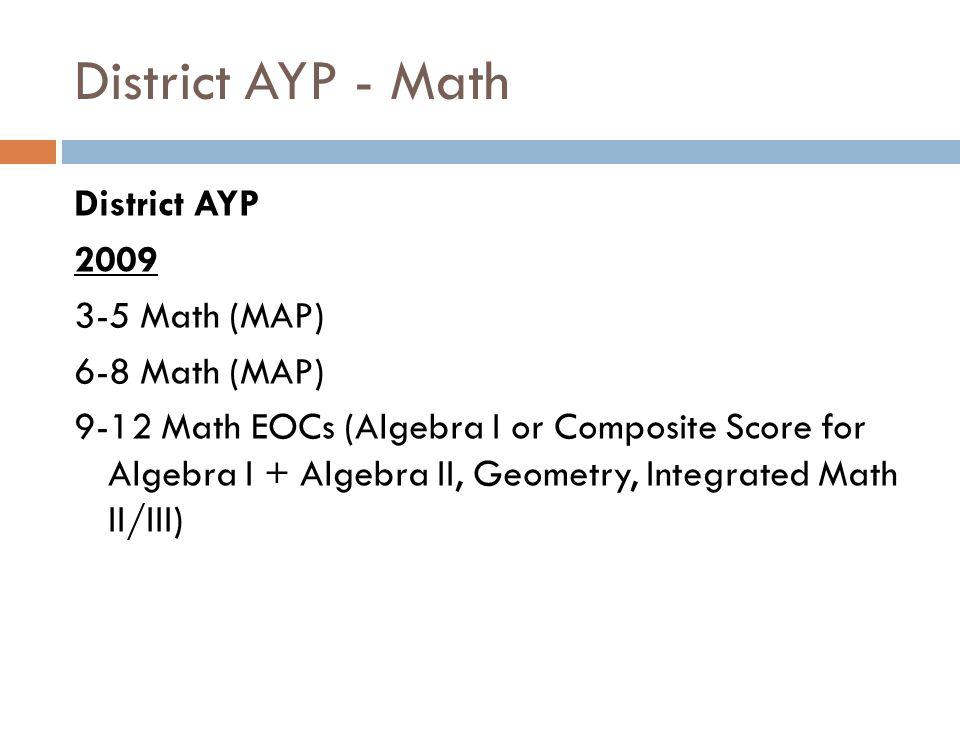 District AYP - Math District AYP 2009 3-5 Math (MAP) 6-8 Math (MAP) 9-12 Math EOCs (Algebra I or Composite Score for Algebra I + Algebra II, Geometry,