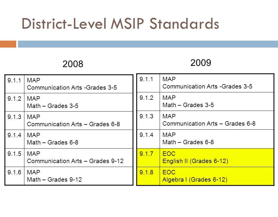 District-Level MSIP Standards 9.1.1MAP Communication Arts -Grades 3-5 9.1.2MAP Math – Grades 3-5 9.1.3MAP Communication Arts – Grades 6-8 9.1.4MAP Mat