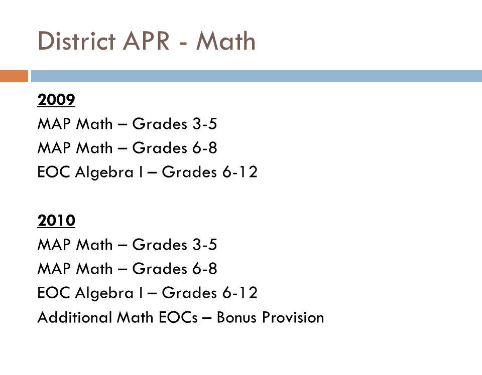 District APR - Math 2009 MAP Math – Grades 3-5 MAP Math – Grades 6-8 EOC Algebra I – Grades 6-12 2010 MAP Math – Grades 3-5 MAP Math – Grades 6-8 EOC
