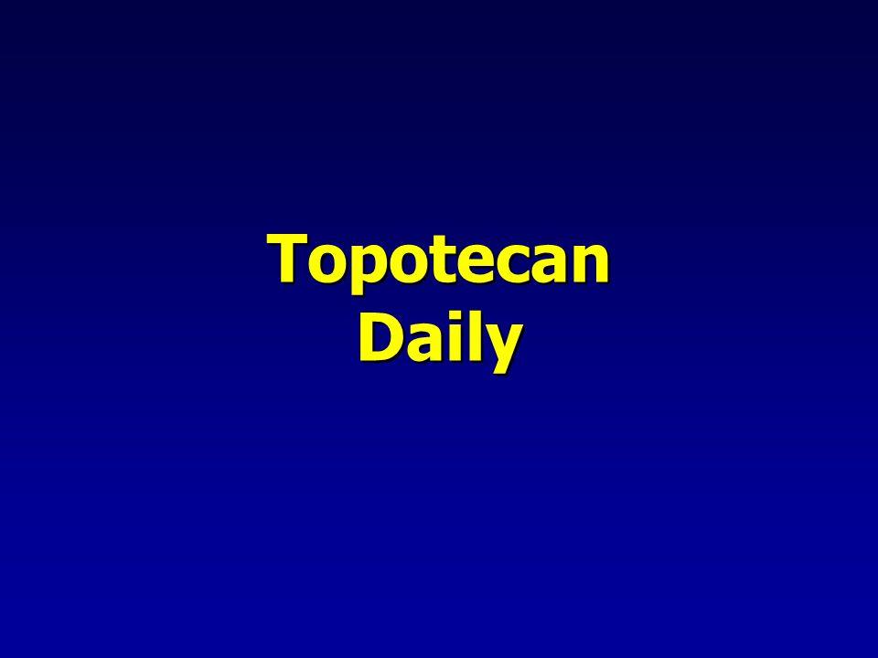 Topotecan Daily