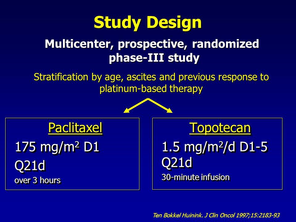 Study Design Topotecan 1.5 mg/m 2 /d D1-5 Q21d 30-minute infusion Topotecan 1.5 mg/m 2 /d D1-5 Q21d 30-minute infusion Ten Bokkel Huinink. J Clin Onco
