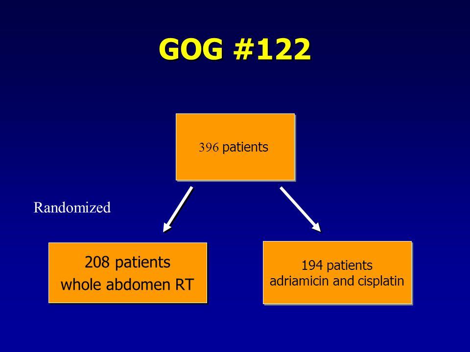 GOG #122 396 patients 208 patients whole abdomen RT 208 patients whole abdomen RT 194 patients adriamicin and cisplatin 194 patients adriamicin and ci