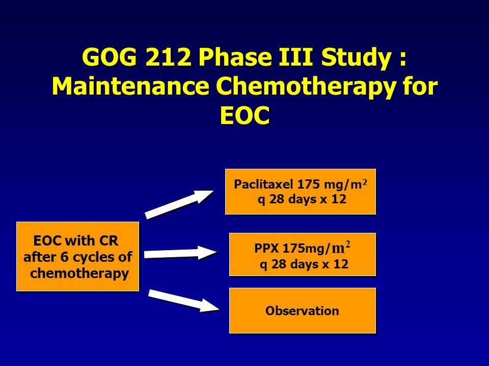 GOG 212 Phase III Study : Maintenance Chemotherapy for EOC Paclitaxel 175 mg/m 2 q 28 days x 12 Paclitaxel 175 mg/m 2 q 28 days x 12 PPX 175mg/ m 2 q