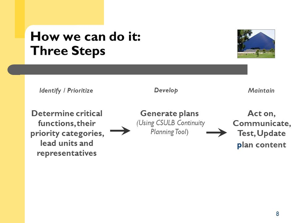 8 How we can do it: Three Steps Determine critical functions, their priority categories, lead units and representatives Generate plans (Using CSULB Continuity Planning Tool) Act on, Communicate, Test, Update plan content Develop Identify / Prioritize Maintain