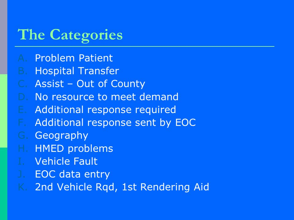The Categories A.Problem Patient B.Hospital Transfer C.Assist – Out of County D.No resource to meet demand E.Additional response required F.Additional response sent by EOC G.Geography H.HMED problems I.Vehicle Fault J.EOC data entry K.2nd Vehicle Rqd, 1st Rendering Aid