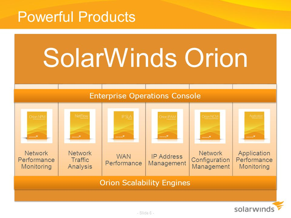 Powerful Products SolarWinds Orion Network Performance Monitoring Network Traffic Analysis WAN Performance IP Address Management Network Configuration