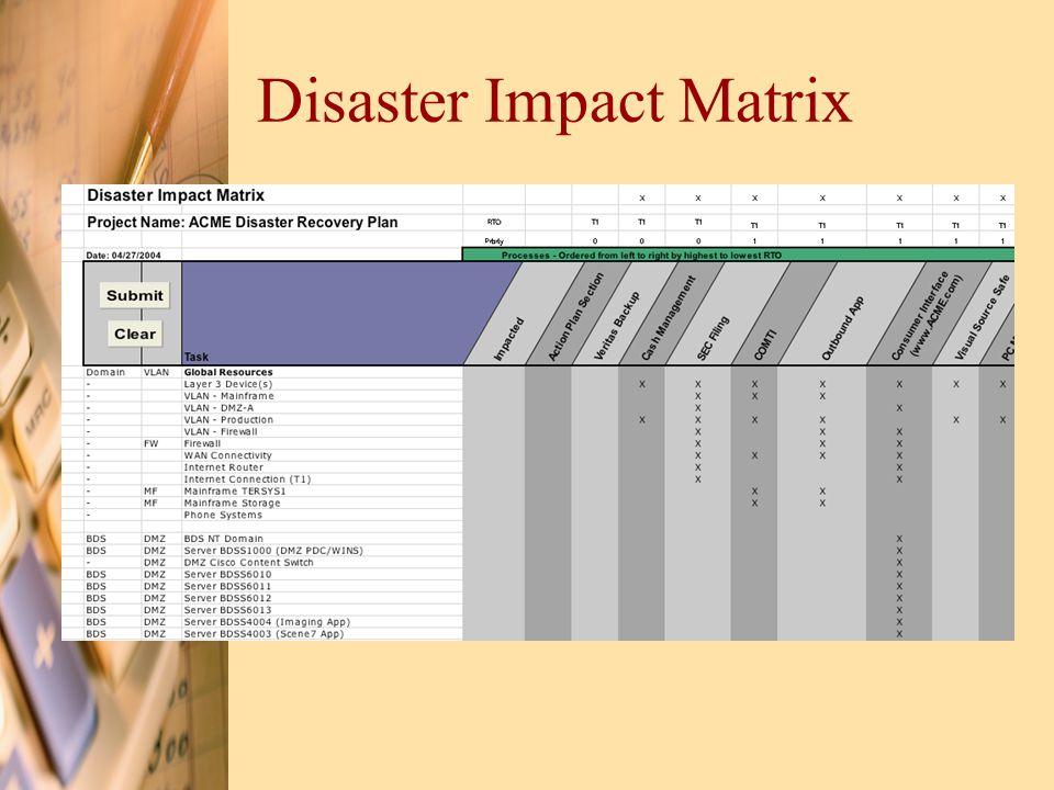Disaster Impact Matrix