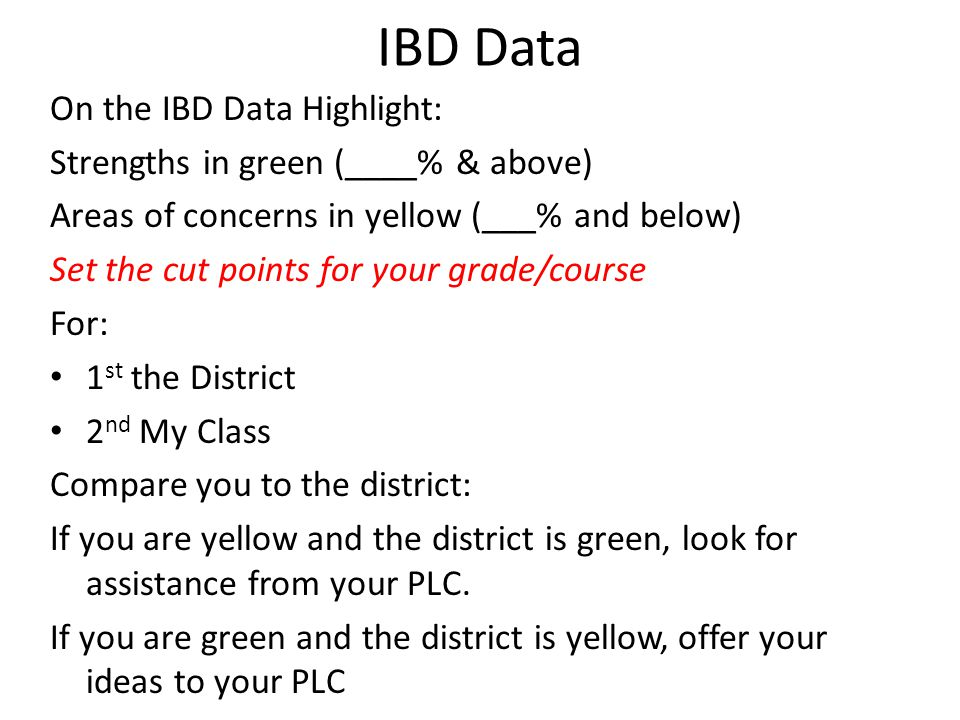 IBD Data On the IBD Data Highlight: Strengths in green (____% & above) Areas of concerns in yellow (___% and below) Set the cut points for your grade/course For: 1 st the District 2 nd My Class Compare you to the district: If you are yellow and the district is green, look for assistance from your PLC.