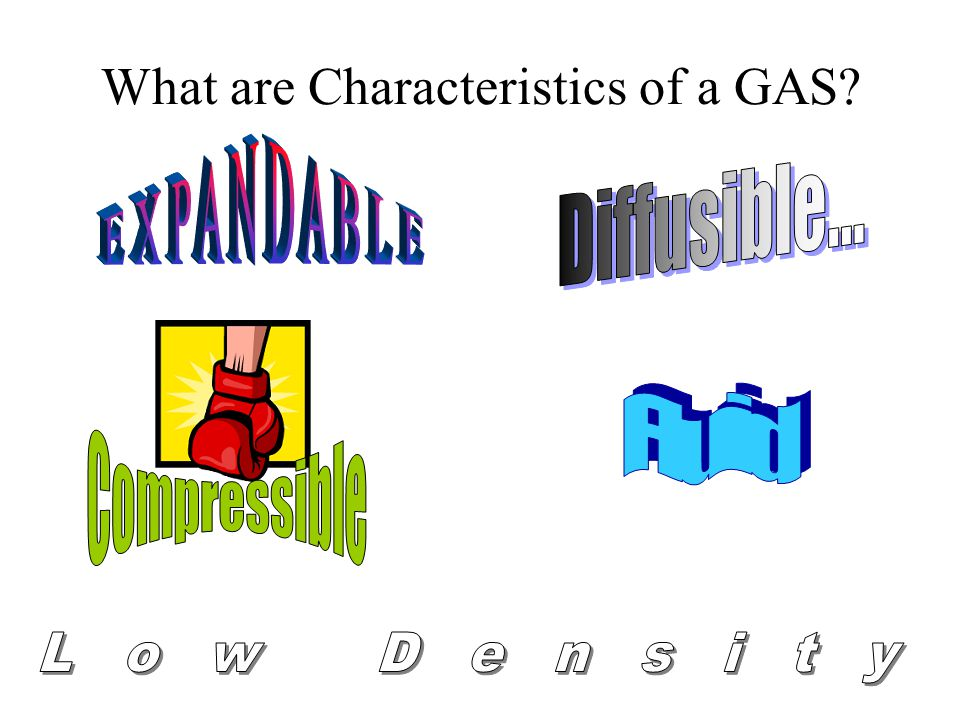 What are Characteristics of a GAS
