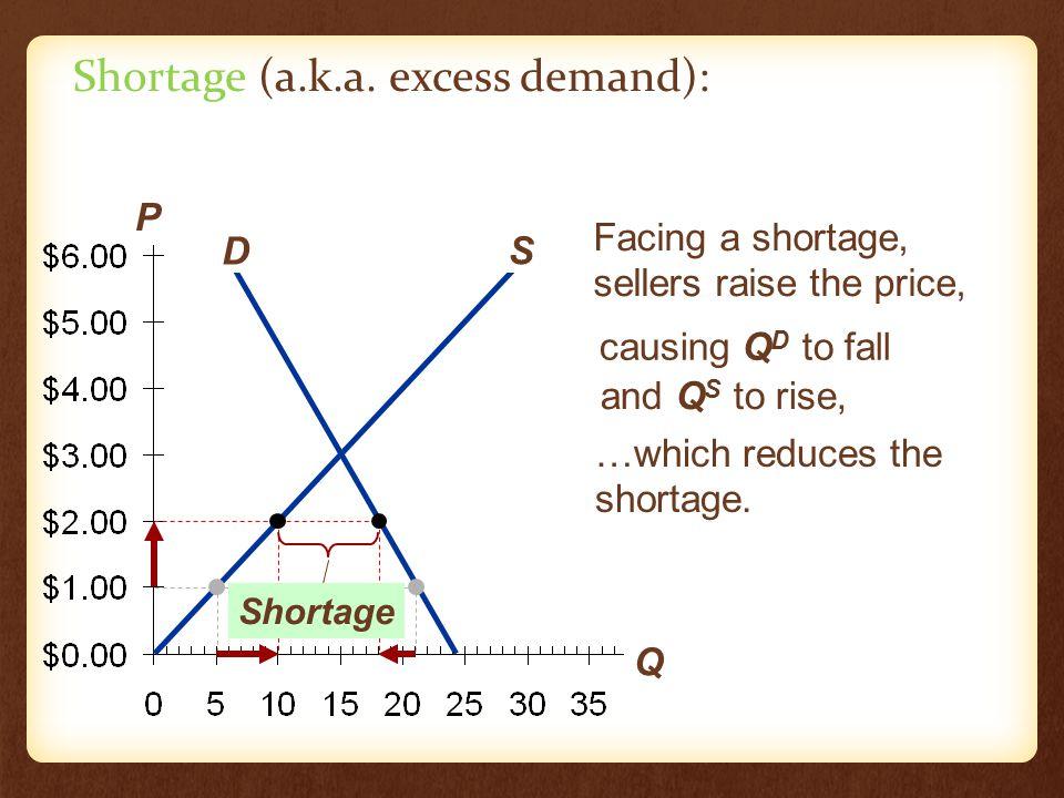 P Q D S Shortage (a.k.a.