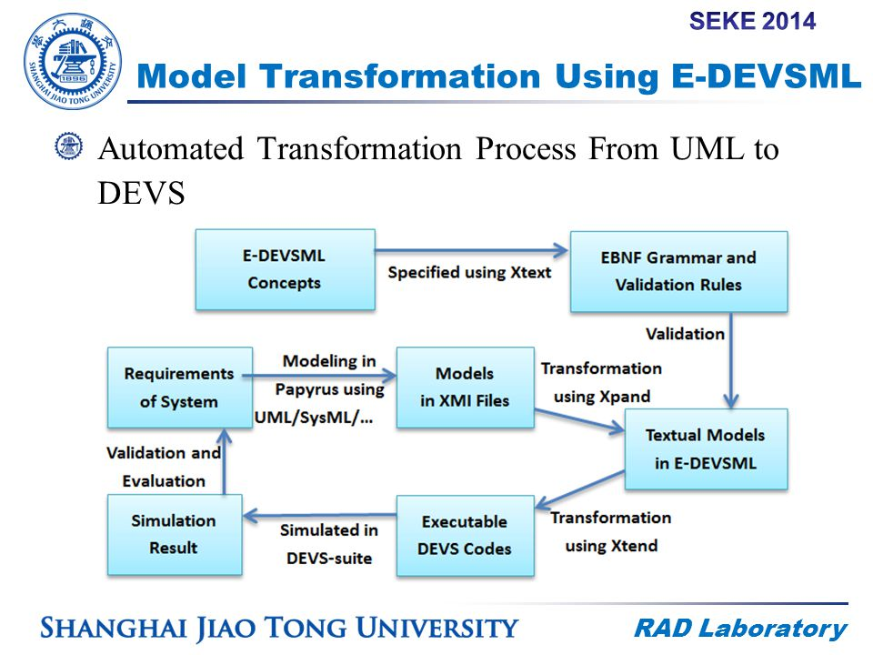 RAD Laboratory Model Transformation Using E-DEVSML Automated Transformation Process From UML to DEVS