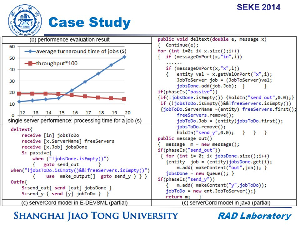 RAD Laboratory Case Study