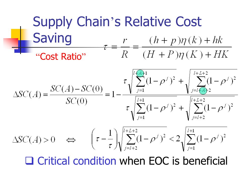 Supply Chain ' s Relative Cost Saving  Critical condition when EOC is beneficial Cost Ratio