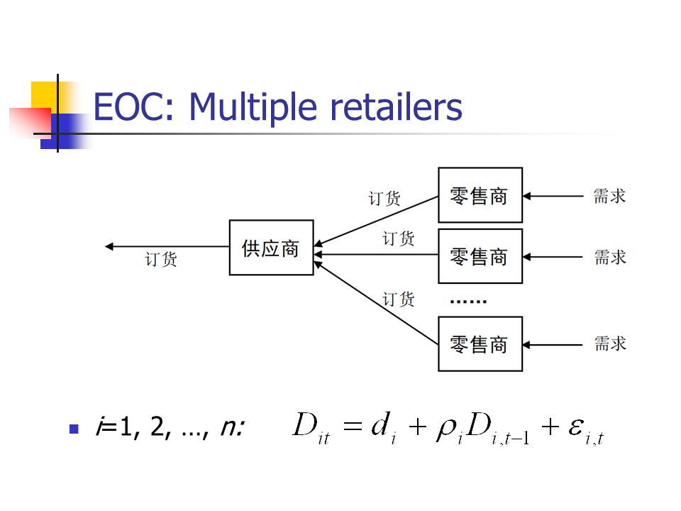 EOC: Multiple retailers i=1, 2, …, n:
