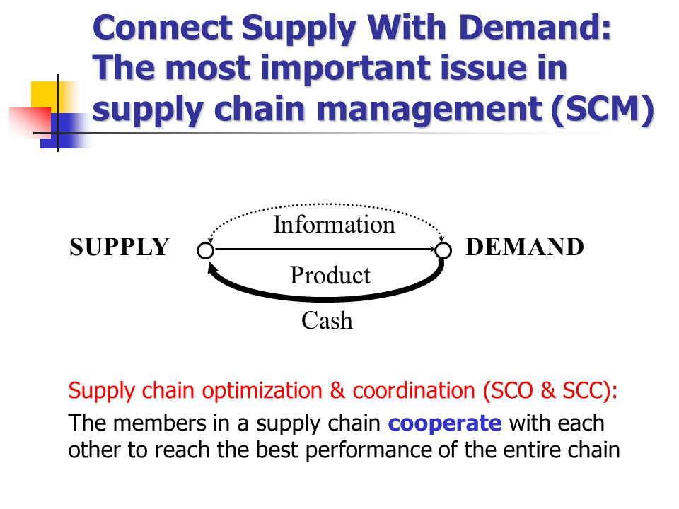 Connect Supply With Demand: The most important issue in supply chain management (SCM) SUPPLYDEMAND Information Product Cash Supply chain optimization & coordination (SCO & SCC): The members in a supply chain cooperate with each other to reach the best performance of the entire chain