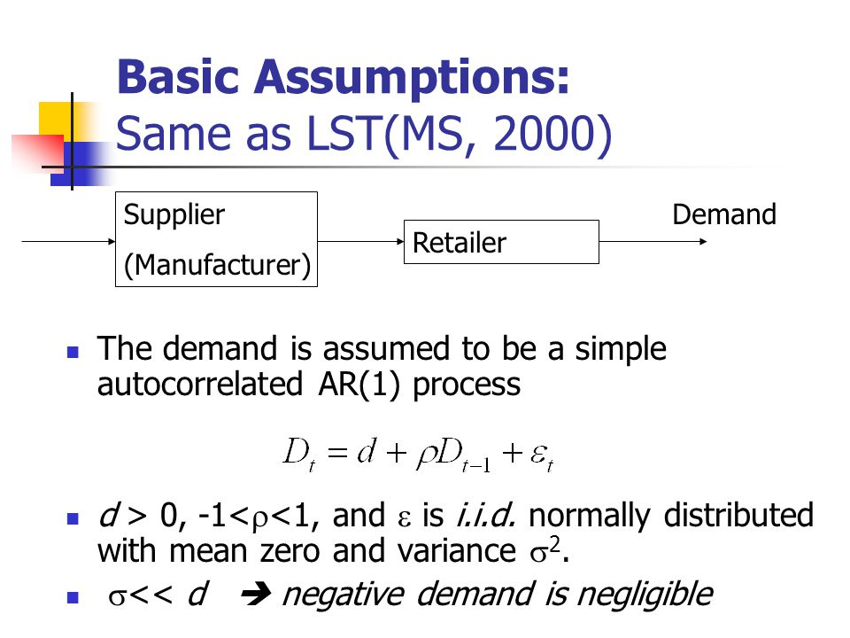 Basic Assumptions: Same as LST(MS, 2000) The demand is assumed to be a simple autocorrelated AR(1) process d > 0, -1<  <1, and  is i.i.d.