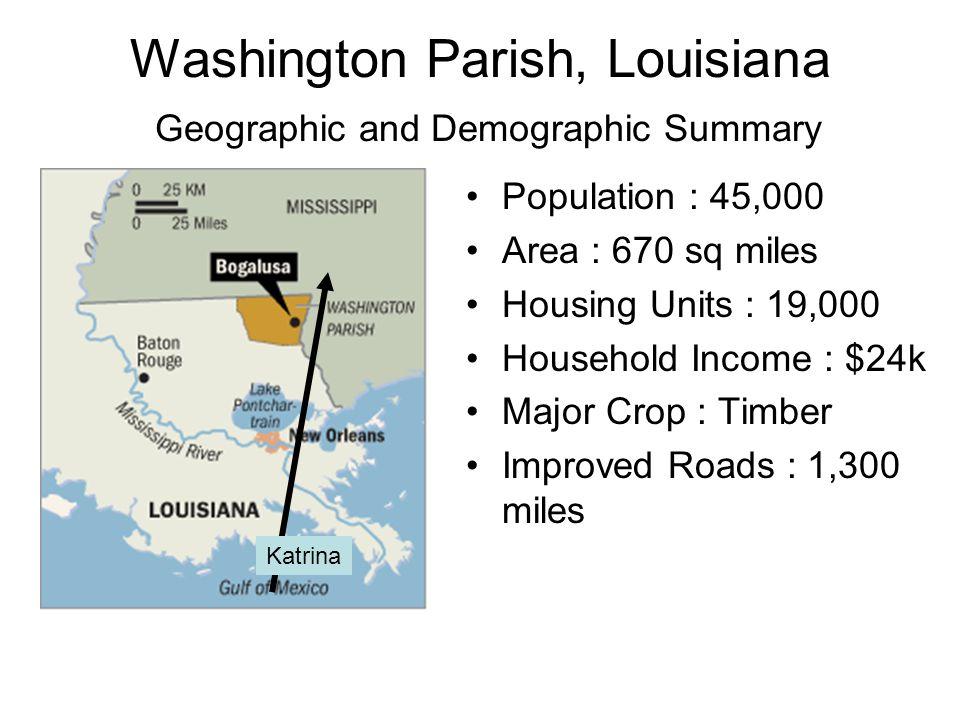 Washington Parish, Louisiana Geographic and Demographic Summary Population : 45,000 Area : 670 sq miles Housing Units : 19,000 Household Income : $24k