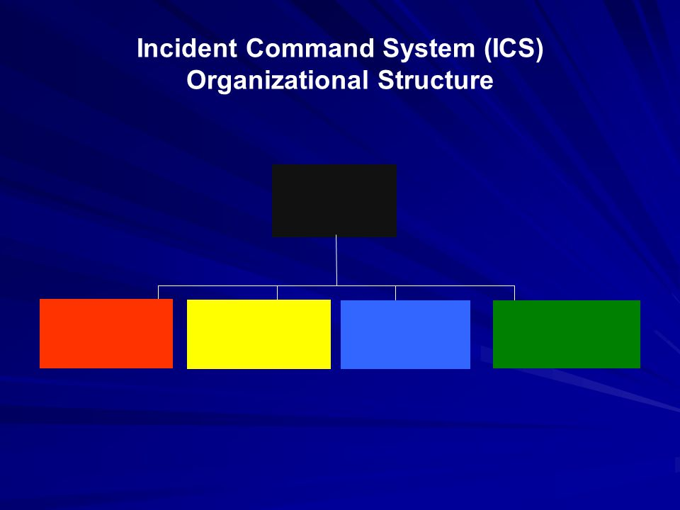 Incident Command System (ICS) Organizational Structure