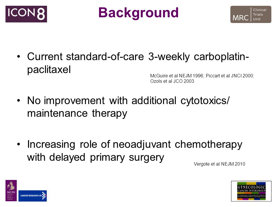 Background Current standard-of-care 3-weekly carboplatin- paclitaxel No improvement with additional cytotoxics/ maintenance therapy Increasing role of