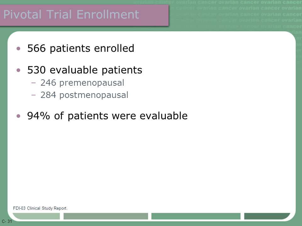 C- 31 Pivotal Trial Enrollment 566 patients enrolled 530 evaluable patients –246 premenopausal –284 postmenopausal 94% of patients were evaluable FDI-03 Clinical Study Report.