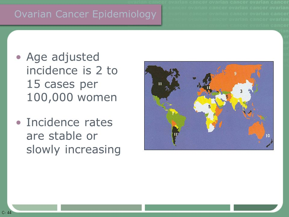 C- 44 Ovarian Cancer Epidemiology Age adjusted incidence is 2 to 15 cases per 100,000 women Incidence rates are stable or slowly increasing
